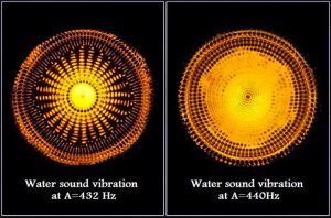 432 HZ – THE HEALING FREQUENCY THAT RAISES YOUR VIBRATION